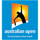 Logos Quiz Level 14 Answers AUSTRALIAN OPEN
