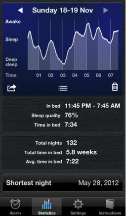 Sleep Cycle Alarm Clock Review