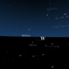 The Night Sky Review
