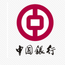 Logos Quiz Answers BANK OF CHINA Logo