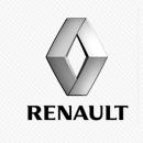 Logos Quiz Answers RENAULT Logo