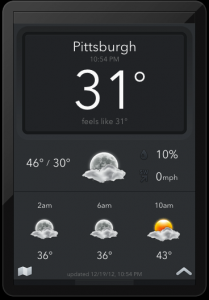 Today Weather App Review